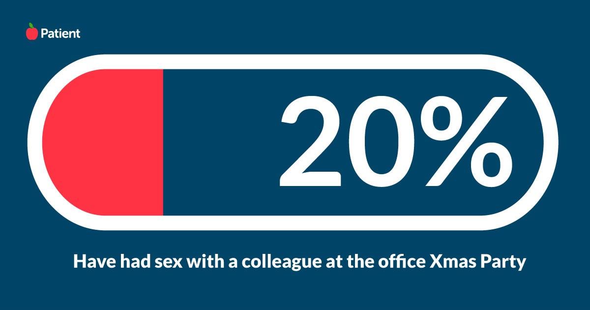 sex at christmas